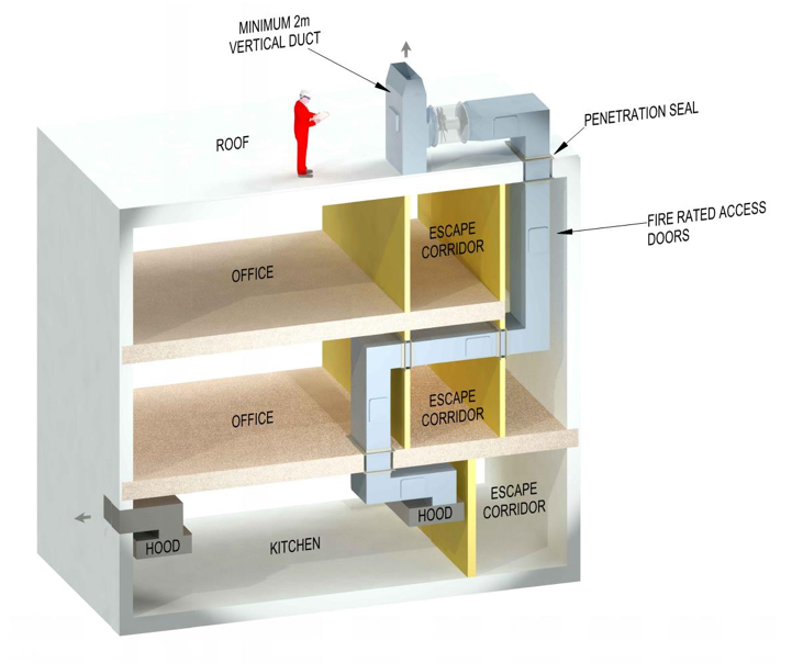 Basement smoke extract system